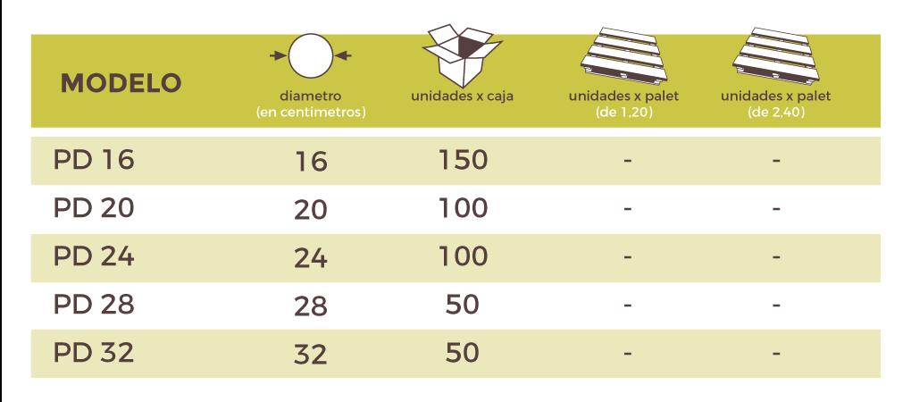 Platos para macetas de 16 a 32 cm de diámetro
