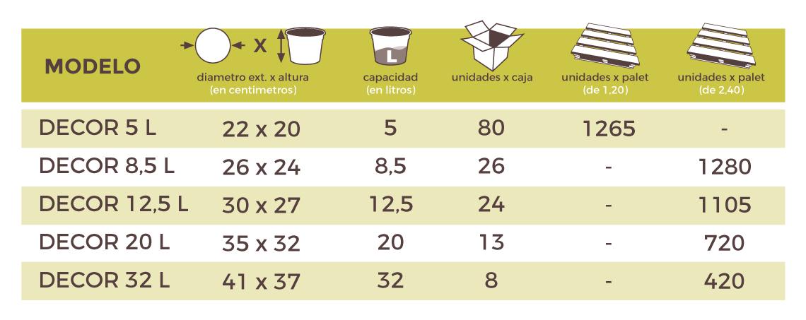 Tabla de modelos y medidas
