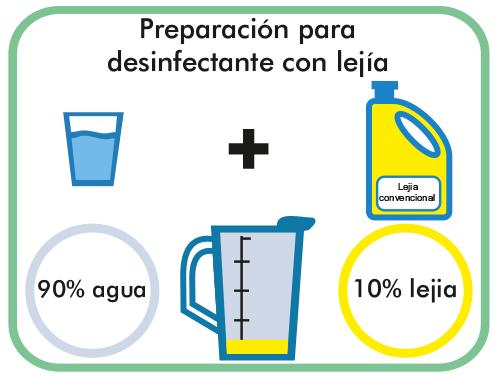 Preparación para desinfectarlo con lejía